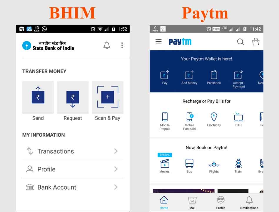 BHIM vs Paytm