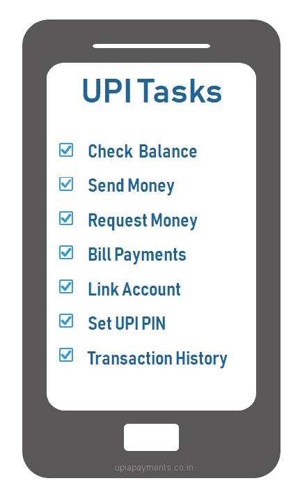 UPI Tasks