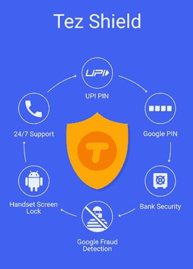 tez app safe or not