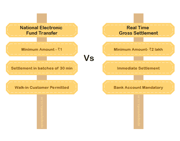 Difference Between NEFT and RTGS