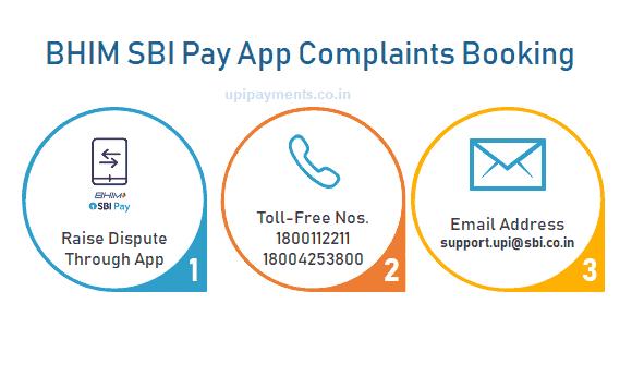 SBI Pay App Customer Care