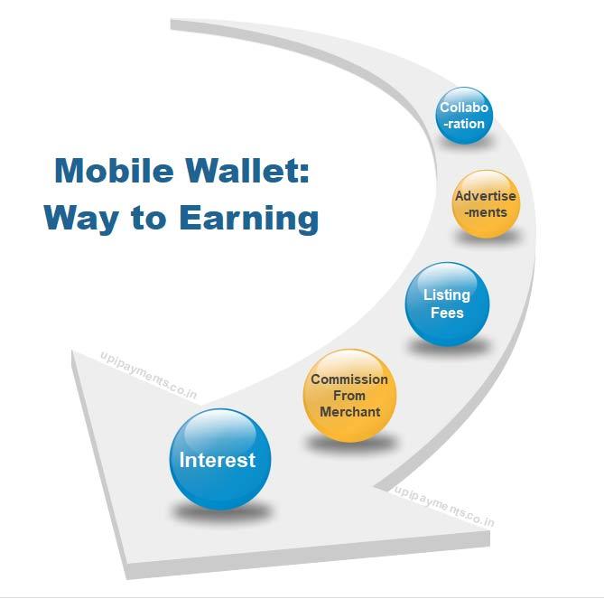 mobile wallet earning