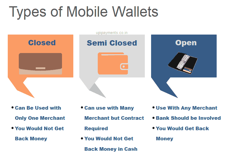 types of mobile wallets in India