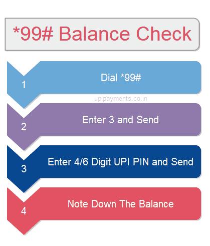 *99# Balance check