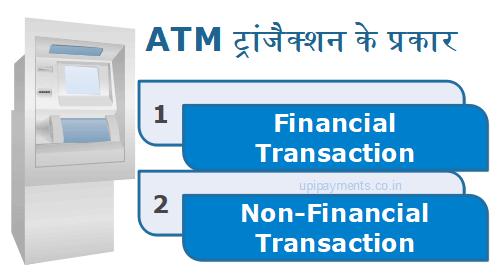 Types of ATM transaction