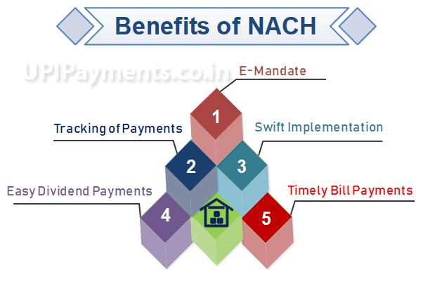 benefits of NACH